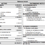 Plan de Financiación (VII)